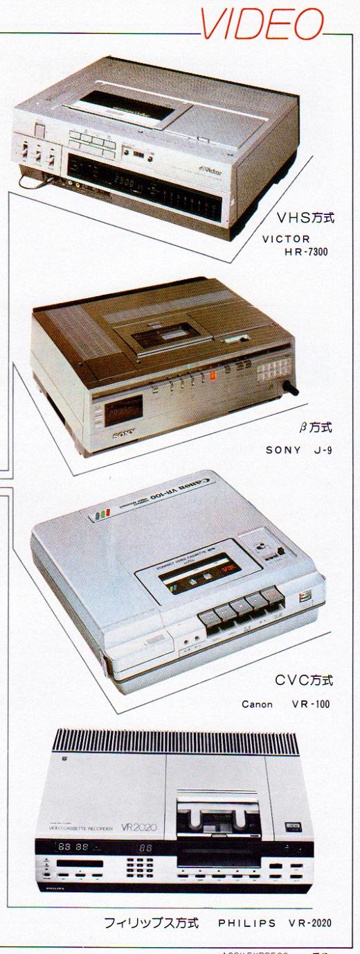 09ASCII1982(03)-03VTR規格統一w520.jpg