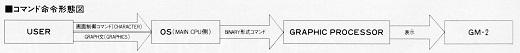 09ASCII1982(11)YIS図w520.jpg