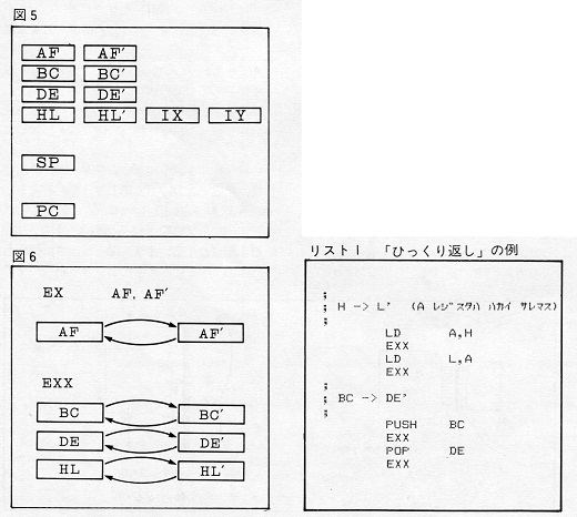 23ASCII1982(06)-02TBN裏レジスタ図5,6リスト1w520.jpg