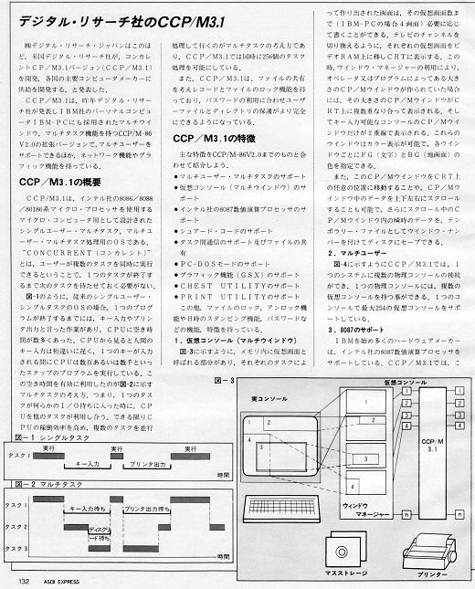 ASCII1984(04)b34CCPM_W520.jpg