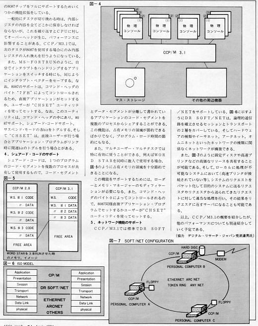 ASCII1984(04)b35CCPM_W520.jpg