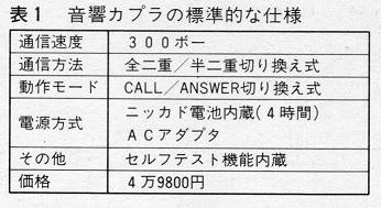ASCII1985(09)c02ネットワーク表1_音響カプラの標準的な仕様W346.jpg