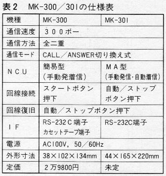 ASCII1985(09)c02ネットワーク表2_MK-300の仕様表W336.jpg
