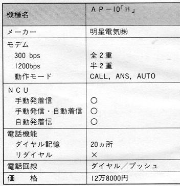 ASCII1985(09)c02ネットワーク表3_AP-10「H」W356.jpg