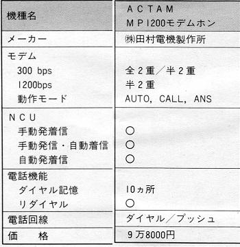 ASCII1985(09)c02ネットワーク表4_MP-1200W350.jpg