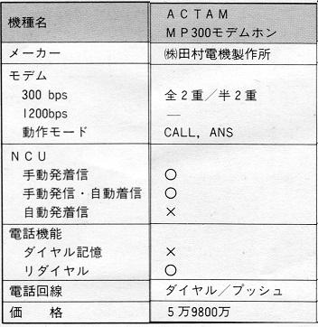 ASCII1985(09)c02ネットワーク表4_MP-300W352.jpg