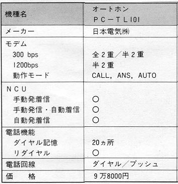 ASCII1985(09)c02ネットワーク表5_PC-TL101W353.jpg