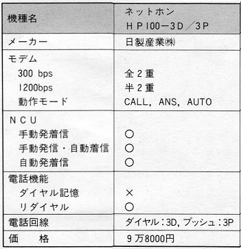 ASCII1985(09)c02ネットワーク表6_HP100-3W351.jpg