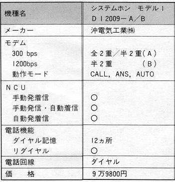ASCII1985(09)c02ネットワーク表7_DI2009-AW351.jpg