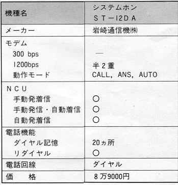 ASCII1985(09)c02ネットワーク表8_ST-12DAW349.jpg