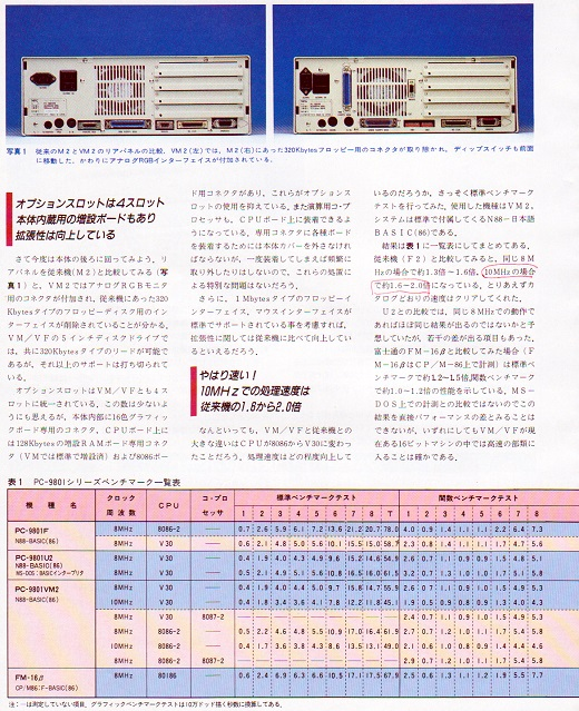 ASCII1985(09)c04PC-9801VM徹底研究2_W520.jpg