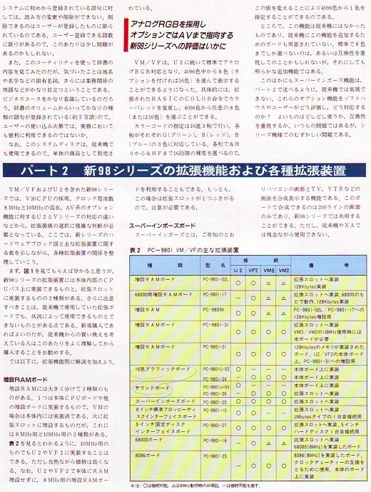 ASCII1985(09)c04PC-9801VM徹底研究4_W520.jpg