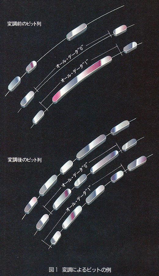 ASCII1986(06)c02CD-ROM_図01W520.jpg