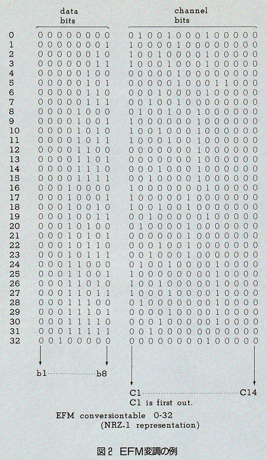 ASCII1986(06)c02CD-ROM_図02W520.jpg
