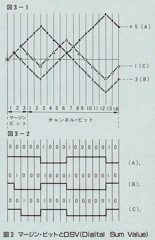 ASCII1986(06)c03CD-ROM_図03W520.jpg