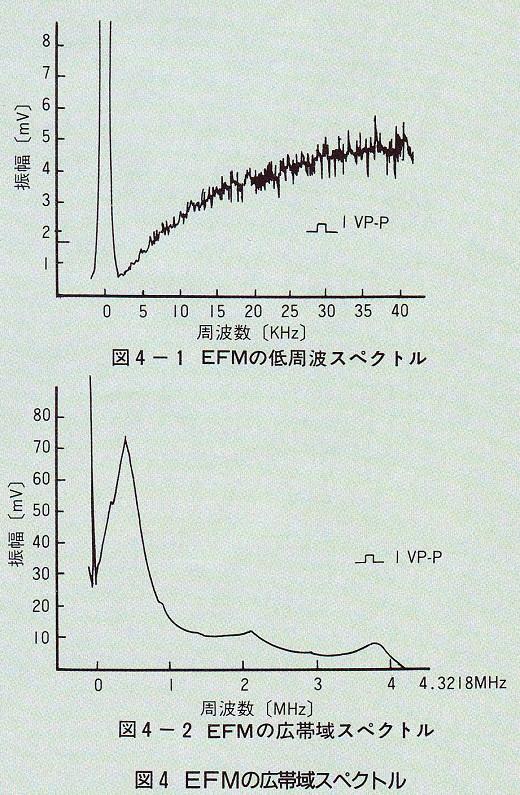 ASCII1986(06)c03CD-ROM_図04W520.jpg