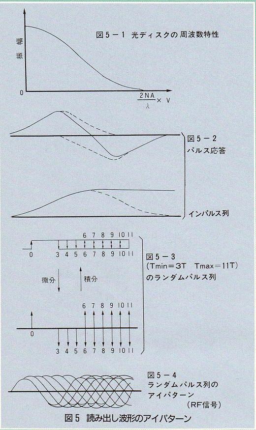 ASCII1986(06)c04CD-ROM_図05W520.jpg