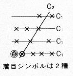 ASCII1986(06)c08CD-ROM_数式図(i)Psu(1)_W150.jpg