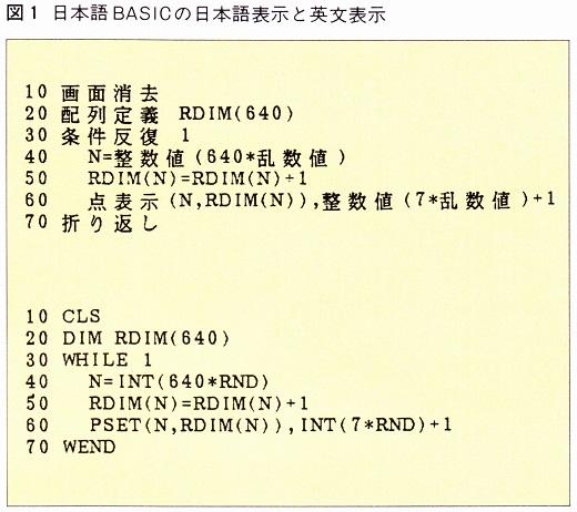 ASCII1986(06)e05OASYS_100R_図1_カラー雑誌スキャン_W520.jpg