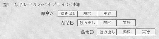 ASCII1986(06)f02新世代への鍵_図1_W520.jpg