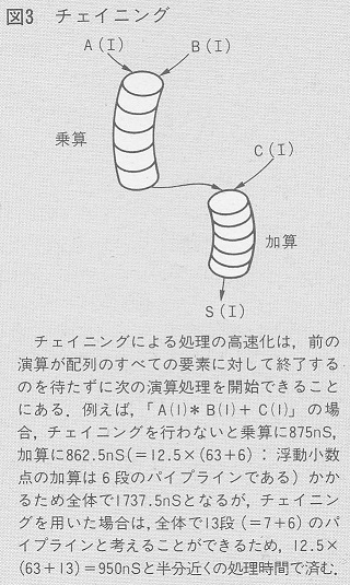 ASCII1986(06)f02新世代への鍵_図3_W320.jpg