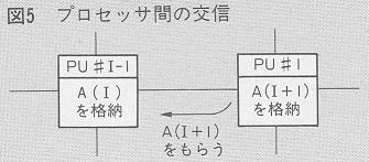 ASCII1986(06)f03新世代への鍵_図5_W335.jpg