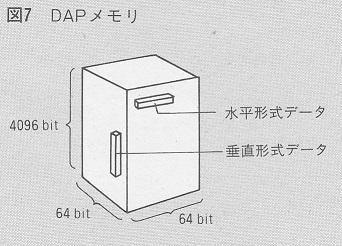 ASCII1986(06)f04新世代への鍵_図7_W520.jpg