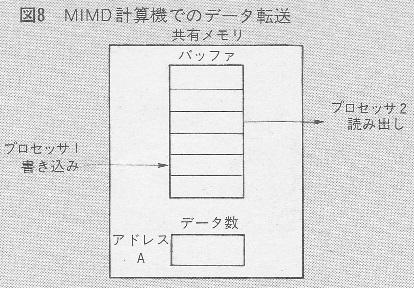 ASCII1986(06)f04新世代への鍵_図8_W414.jpg