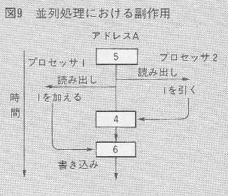 ASCII1986(06)f04新世代への鍵_図9_W326.jpg