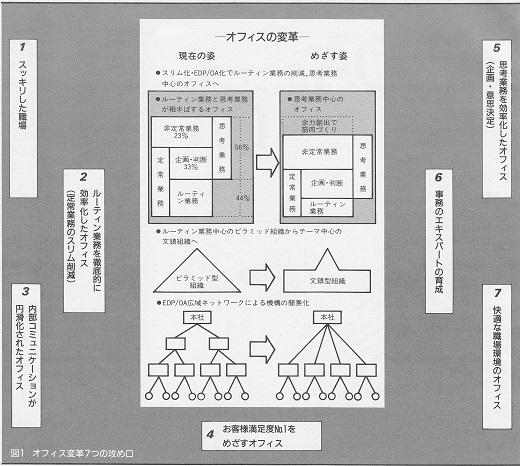 ASCII1986(06)g02HONDA_図1_W520.jpg