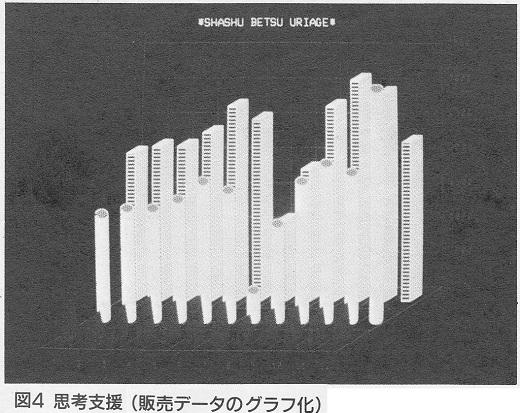 ASCII1986(06)g05HONDA_図4_W520.jpg
