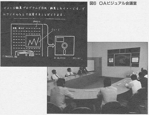 ASCII1986(06)g06HONDA_図6_W520.jpg
