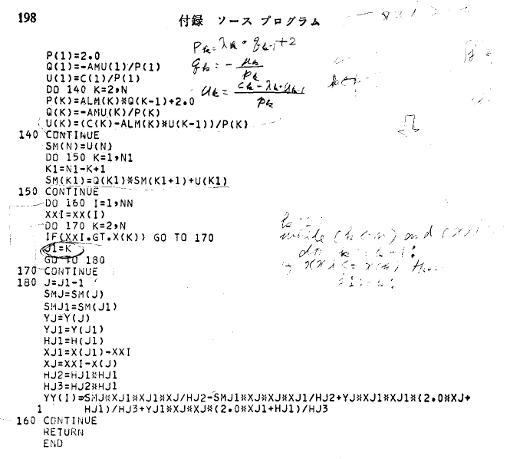 スプライン関数とその応用p198上W520.png