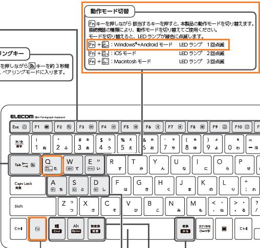 TK-FBP101WH動作モード切替_W508.png