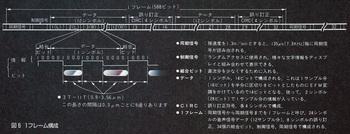 ASCII1986(06)c05CD-ROM_図06W1124.jpg