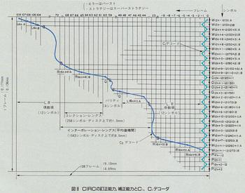 ASCII1986(06)c07CD-ROM_図08W1012.jpg