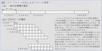 ASCII1986(06)f02新世代への鍵_図2_W748.jpg